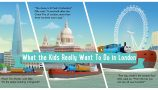 what the kids really want to do in london thomas the tank engine